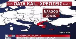 Data και χρεώσεις στην Ελλάδα