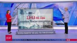 60 δισ. ευρώ το πακέτο για την Ελλάδα - Που θα πάνε τα χρήματα