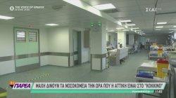 Μάχη δίνουν τα νοσοκομεία την ώρα που η Αττική είναι στο κόκκινο