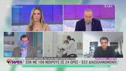 Μ. Δερμιτζάκης: Σοκ με 108 νεκρούς - 522 διασωληνωμένοι