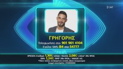 Big Brother | Κάρτες Ψηφοφορίας | 03/12/2020