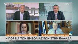 Και στην Ελλάδα το εμβόλιο της AstraZeneca στους κάτω των 65 ετών