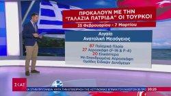 Προκαλούν με την Γαλάζια Πατρίδα οι Τούρκοι