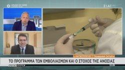 Το πρόγραμμα των εμβολιασμών - Οι ημερομηνίες