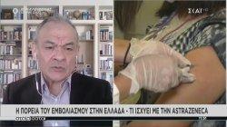 Η πορεία του εμβολιασμού στην Ελλάδα - Τι ισχύει με την Astrazeneca
