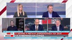 Τι δείχνει η μεγάλη δημοσκόπηση του ΣΚΑΪ για Κυβέρνηση και Σύριζα