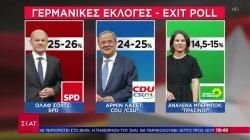 Σε θρίλερ εξελίσσονται οι γερμανικές εκλογές