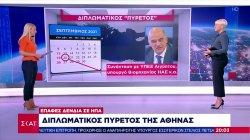 Επαφές Δένδια με ΗΠΑ: Ο διπλωματικός πυρετός της Αθήνας