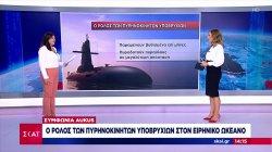 Ο ρόλος των πυραυλοκίνητων υποβρυχίων στον Ειρηνικό Ωκεανό