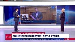 Εξεταστική για δημοσκοπήσεις και ΜΜΕ - Επιμένει στη πρόταση του ο Σύριζα