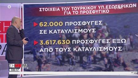 Σήμερα   3.617.630 πρόσφυγες ζούνε έξω από καταυλισμούς στην Τουρκία   11/11/2019