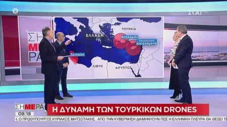 Η δύναμη των τουρκικών drones