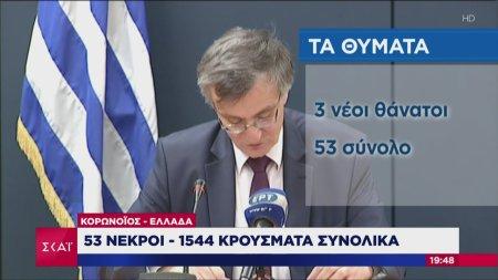 Τσιόδρας: Αν δεν παίρναμε μέτρα, θα είχαμε 2.265 θανάτους