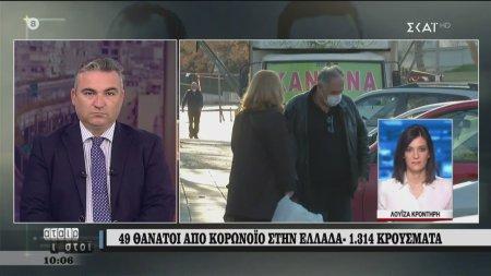 49 θάνατοι από κορωνοϊό στην Ελλάδα - 1314 κρούσματα