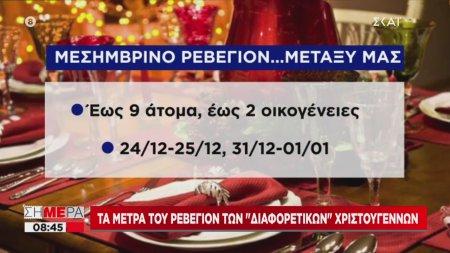Τα μέτρα του ρεβεγιόν των διαφορετικών Χριστουγέννων
