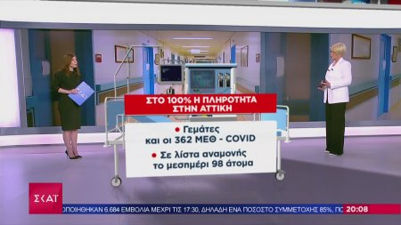 Γεμάτες οι ΜΕΘ στην Αττική - 98 ασθενείς σε αναμονή