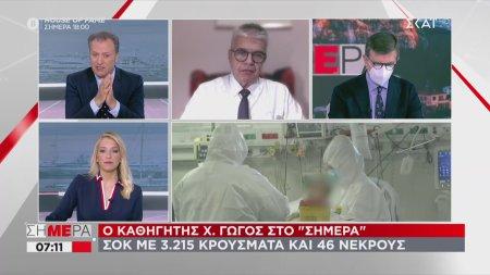 Γώγος σε ΣΚΑΪ: Στο «κόκκινο» όλη η Ελλάδα- Άνοιγμα στις 29 Μαρτίου- Προτεραιότητα το λιανεμπόριο