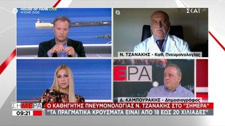 Ν. Τζανάκης: Τα πραγματικά κρούσματα είναι από 18 έως 20 χιλιάδες