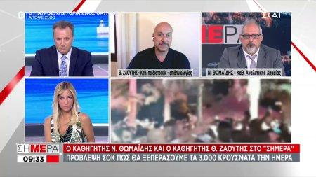 Καθηγητές Θωμαίδης - Ζαούτης: Πρόβλεψη σοκ πως θα ξεπεράσουμε τα 3.000 κρούσματα την ημέρα
