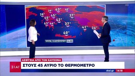 Ασφυξία από τον καύσωνα: Στους 45 αύριο το θερμόμετρο