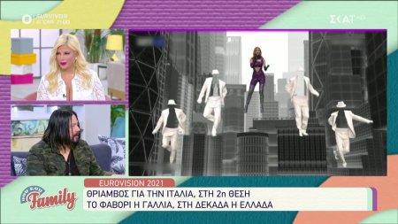 Σχολιάζουμε το αποτέλεσμα της Eurovision με τον συνθέτη Νίκο Τερζή